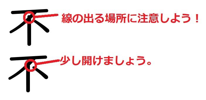 間違いやすい漢字「不」