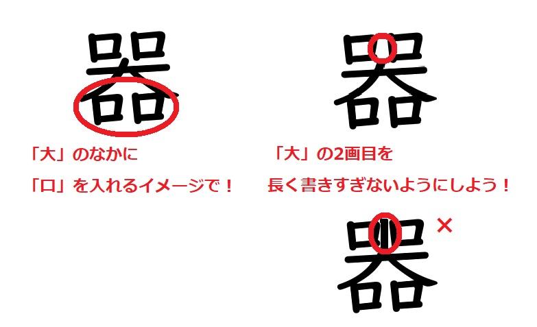 間違いやすい漢字「器」