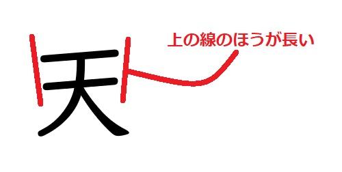 間違いやすい漢字「天」