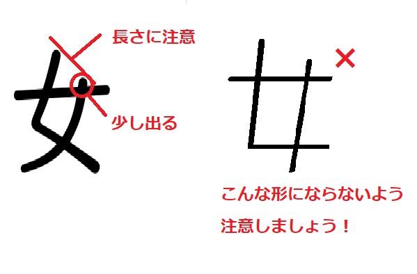 間違いやすい漢字「女」