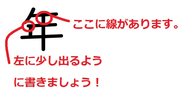 間違いやすい漢字「年」