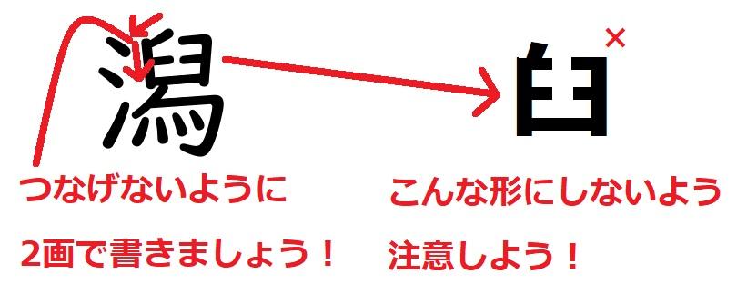 間違いやすい漢字「潟」